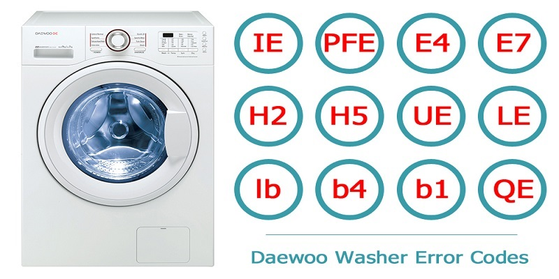 What Type of Errors You Can Find On Your LG Washer Screen